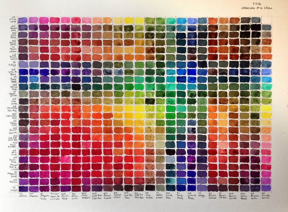 Watercolor mix chart odyssey art